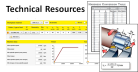 New Technical Resources Page