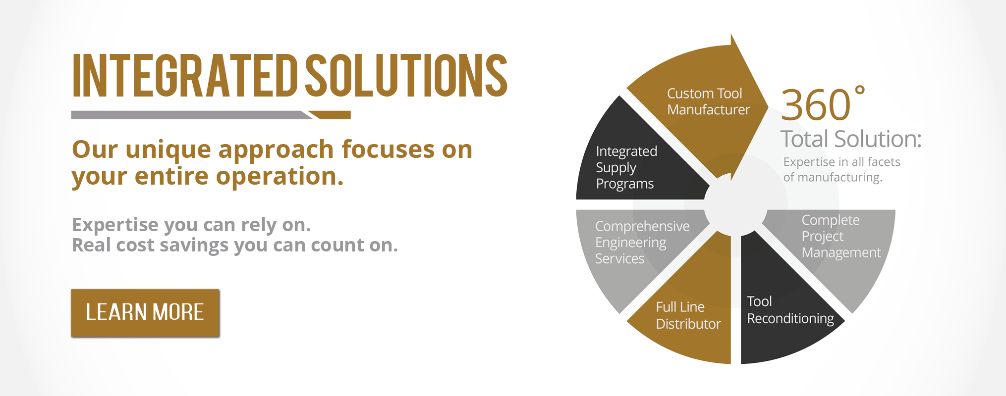 1 - 2015 - Integrated Solutions